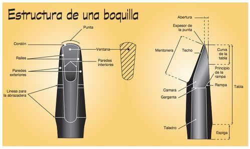 B40//LIRA Serie 13 CM4198 BOQUILLA CLARINETE Vandoren