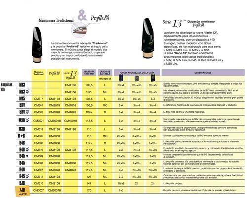 Vandoren CM3088 Boquilla b45 profile 88 para clarinete sib